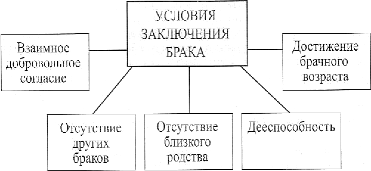 судебные разбирательства по разделу имущества семьи сазоновых