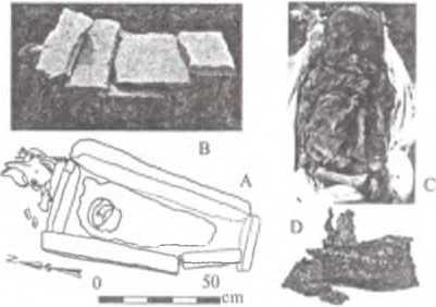 Рис. 10. Могила № 36